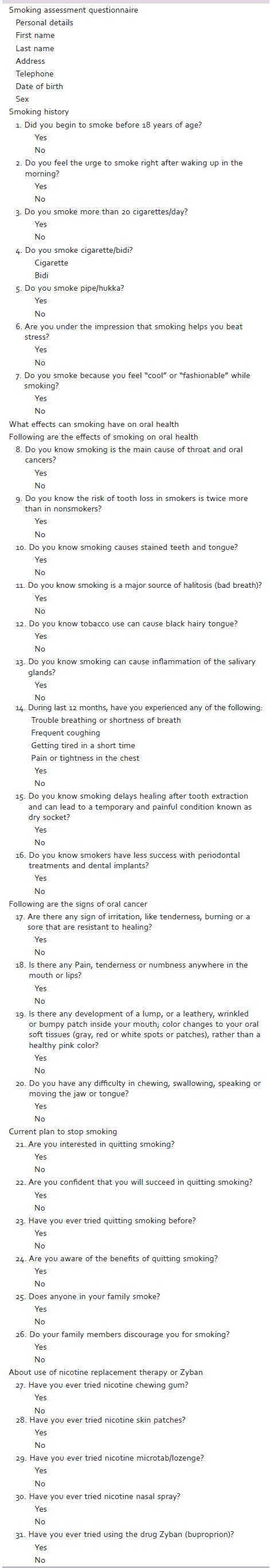 Ill effects of smoking on general and oral health: Awareness