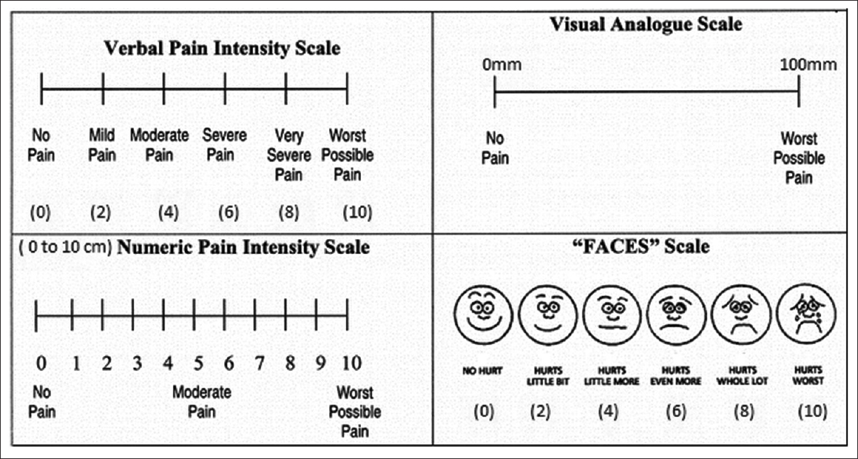 faces pain scale pdf